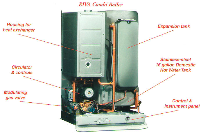 Biasi Riva Compact M90E. 24S Boiler Details for Gas Boilers